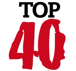 Http Www Izlesene Com Top40